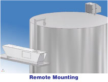 Remote Mounting
